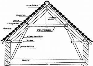 Ferme De Charpente : hauteur sous toit 15 messages ~ Melissatoandfro.com Idées de Décoration