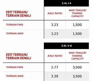 Towing Capacity Chart Vehicle Towing Capacity Gmc