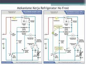 Ppt - No Frost Refrigerator Electrical Wire Powerpoint Presentation  Free Download