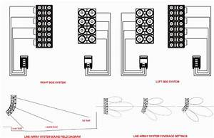 Top Sale Pa System Power Line Array Speaker Design Stage Speaker