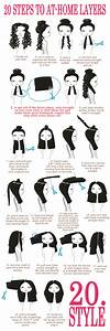 Friend Made This Diagram How To Cut Layered Hair She Cuts