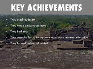 Aztec Achievements Related Keywords - Aztec Achievements ...