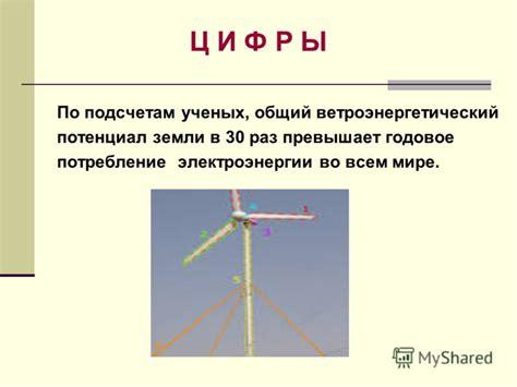 ФГУП 102 ПЭС МО РФ
