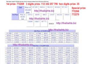 List All Winning Lottery Numbers