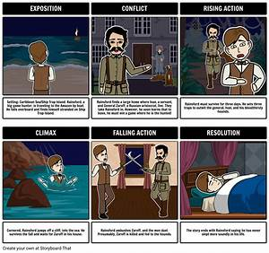 The Most Dangerous Game Summary Storyboard By Rebeccaray