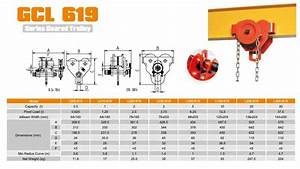 China Ce Standard Manual Geared Trolley For Chain Hoist