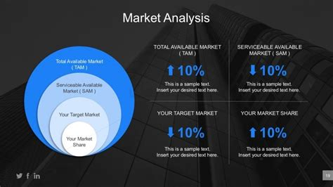 concentrical market analysis powerpoint template slidemodel