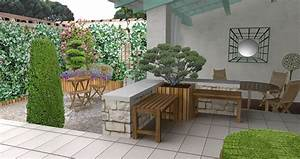 amenagement jardin petite surface kirafes With amenagement jardin petite surface