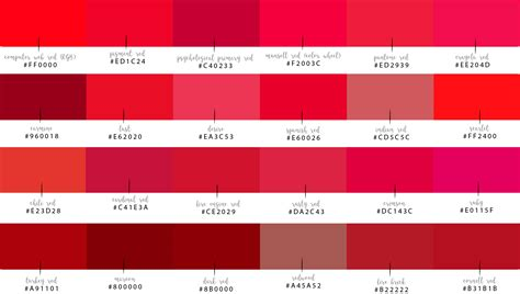 different color reds shades of computer reds and their hex codes just