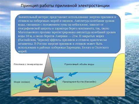 Первые электростанции России . . Яндекс Дзен . Яндекс Дзен . Платформа для авторов издателей и брендов