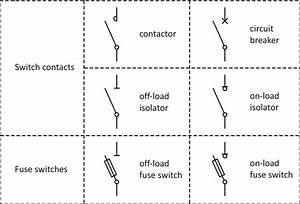 What Are The Differentiating Symbols Between An Isolator