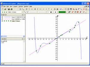 Nullstelle Berechnen Online Rechner : advanced grapher kostenlos downloaden ~ Themetempest.com Abrechnung