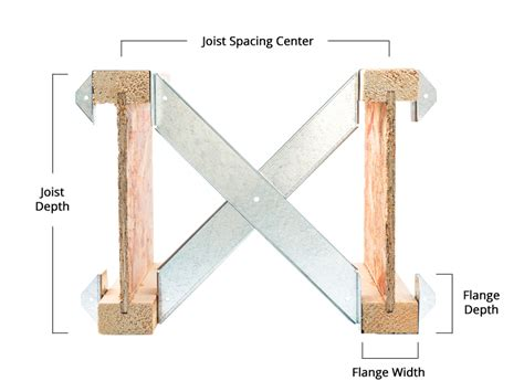 floor joist bracing spacing x brace i joist alliance structural product sales corp