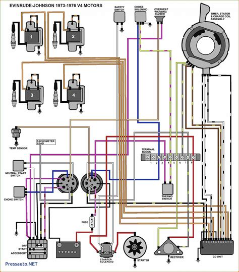 johnson outboard wiring diagram  untpikapps