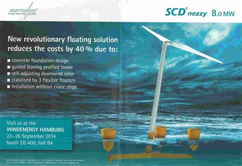 analysis   awesome renewable energy adverts