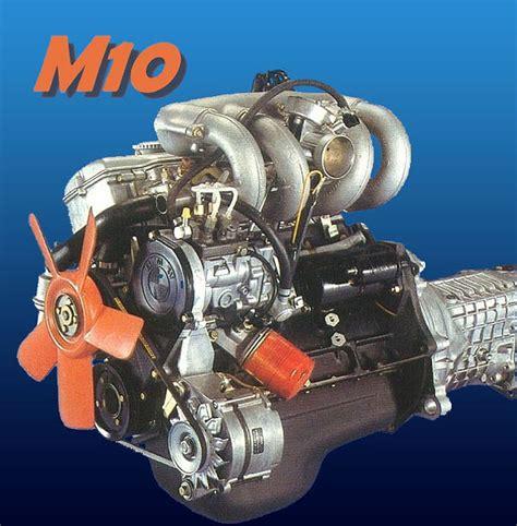 bmws  successful engine