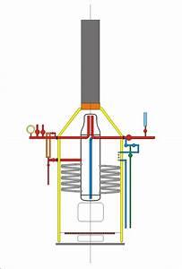 Ofeldt Steam Boiler