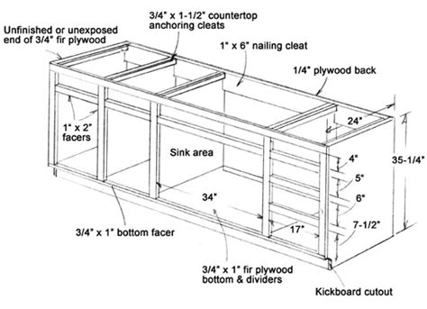 diy kitchen cabinets plans cabinet building basics for diy 39 ers extreme how to