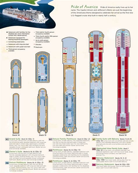 Gem Deck Plan 4 by Ncl Cruises Pride Of America Cruiseship Ncl Cruises