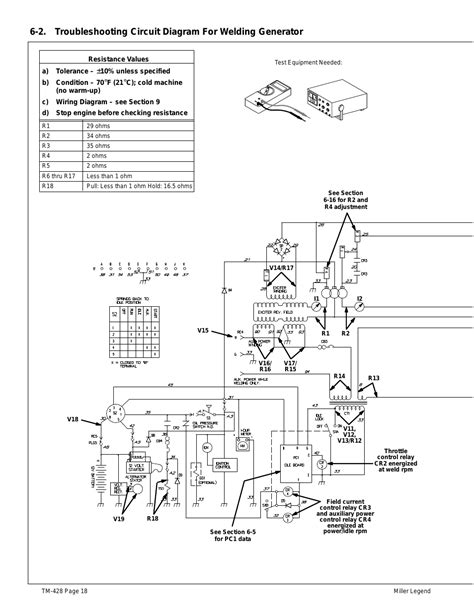 miller electric legend aead 200 le user manual page 22 68