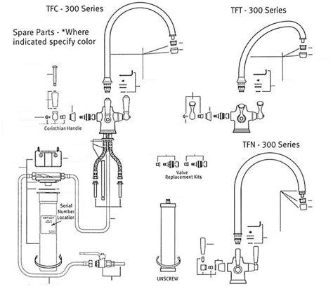 replace kitchen faucet cartridge franke tft 300 tfc 300 tfn 300 series part catalog