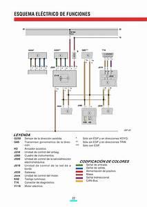 087 Servodireccion Electrohidraulica Pdf