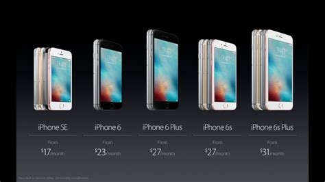 iphone image size small talk is the iphone se a serious size option in 2016