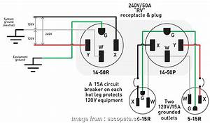 House Receptacle Wiring Diagram