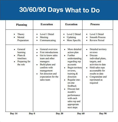 day plan template affordablecarecat business