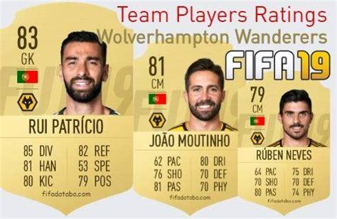 Wolverhampton Wanderers FIFA 19 Team Players Ratings