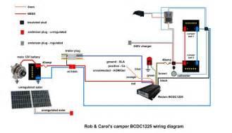 similiar trailer battery charging system keywords camper trailer battery wiring diagram l d2341be20b98b852 jpg