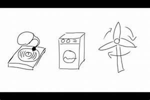 Aufprallenergie Berechnen : video drehzahl berechnen so wird 39 s gemacht ~ Themetempest.com Abrechnung