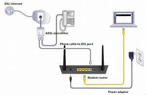 How Do I Set Up And Install The Netgear D6000 For Dsl