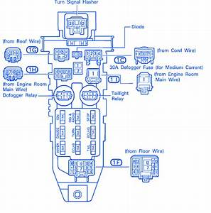 Toyota Red Cellica 1997 Fuse Box  Block Circuit Breaker Diagram  U00bb Carfusebox
