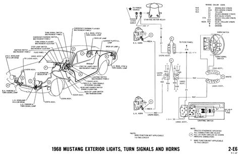 66 Mustang Wiring Diagram by 66 Mustang Wiring Diagram Wiring Diagram Database