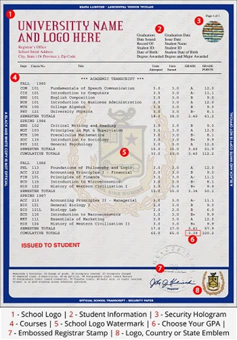 college transcripts template for college or transcripts phonydiploma