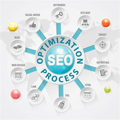 what is seo management benefits of seo plugins how to choose best