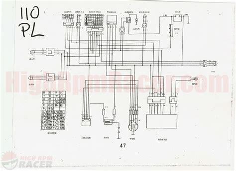 loncin 110 wiring diagram electrical website kanri info