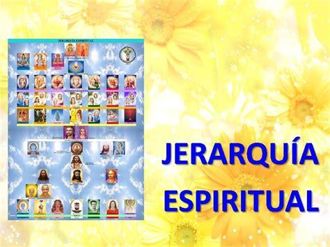 Jerarquía Espiritual Youtube