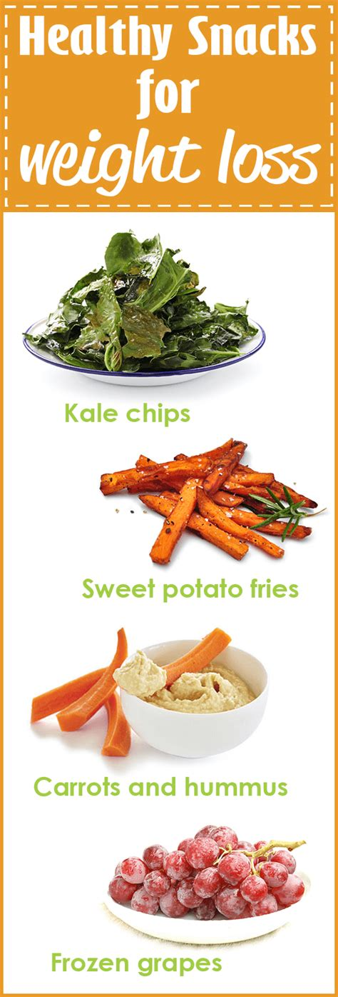 Healthy Snacks For Weight Loss •