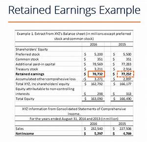 What are Retained Earnings? Guide, Formula, Examples ...