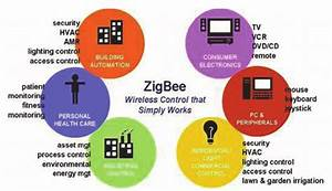 Zigbee Applications  5