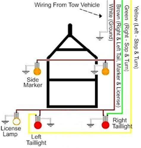 4 Wire Trailer Light Wiring Diagram by Wiring Trailer Lights Compact Cing Concepts