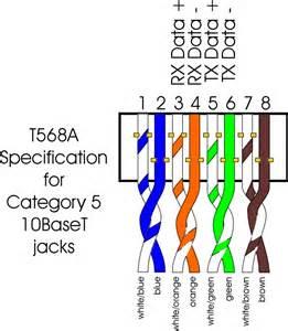 similiar punch block wiring diagram keywords bix block wiring diagram on cat 5 punch down wiring diagram