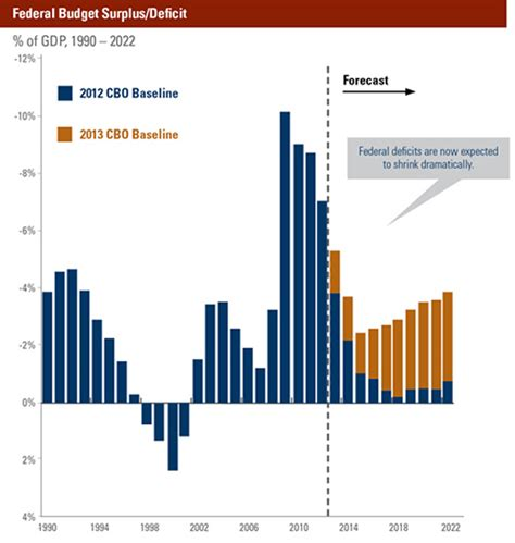 government shutdown debt default  dress rehearsal