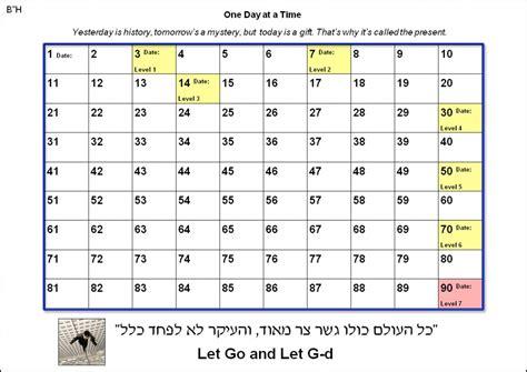 10 day calendar template search results for 90 day calendar printable calendar 2015