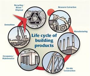 Valutazione Ambientale Nel Ciclo Di Vita Di Prodotti  Di