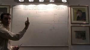 Diagramma Di Nyquist E Criterio 3 Poli 3005