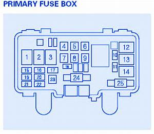 Honda Ridgeline 2006 Fuse Box  Block Circuit Breaker Diagram  U00bb Carfusebox