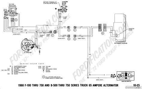 Ford Alternator Wiring Diagram